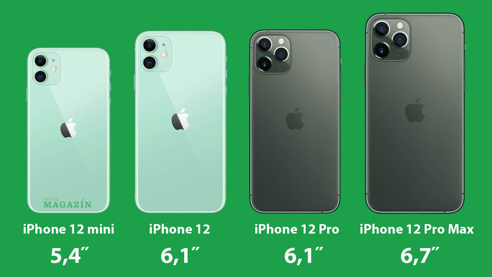 vzhled nového iphone 12, 12 pro, 12 mini a 12 max